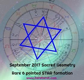 Sacred Geometry Astrology Tara Greene